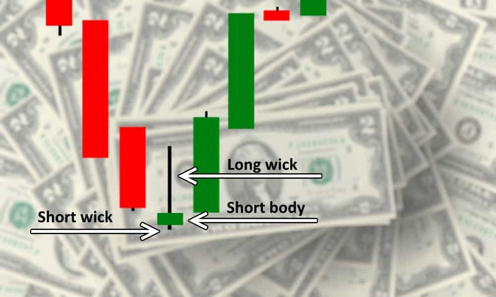 Inverted Hammer Candlestick Pattern: Learn How to Use